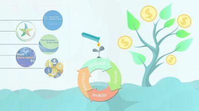 ECONOMIA CIRCOLARE - La Finanza Agevolata per l'Economia Circolare